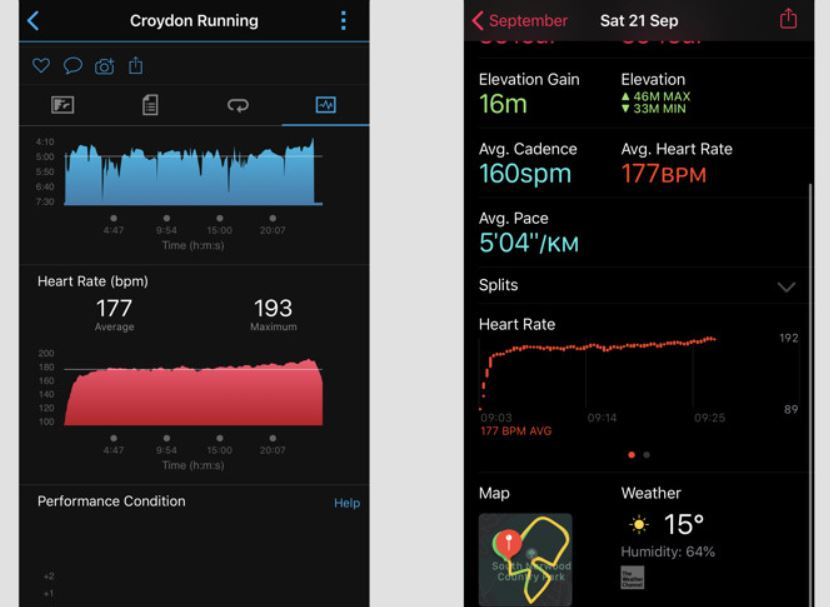 Apple Watch Series 5 Heart rate