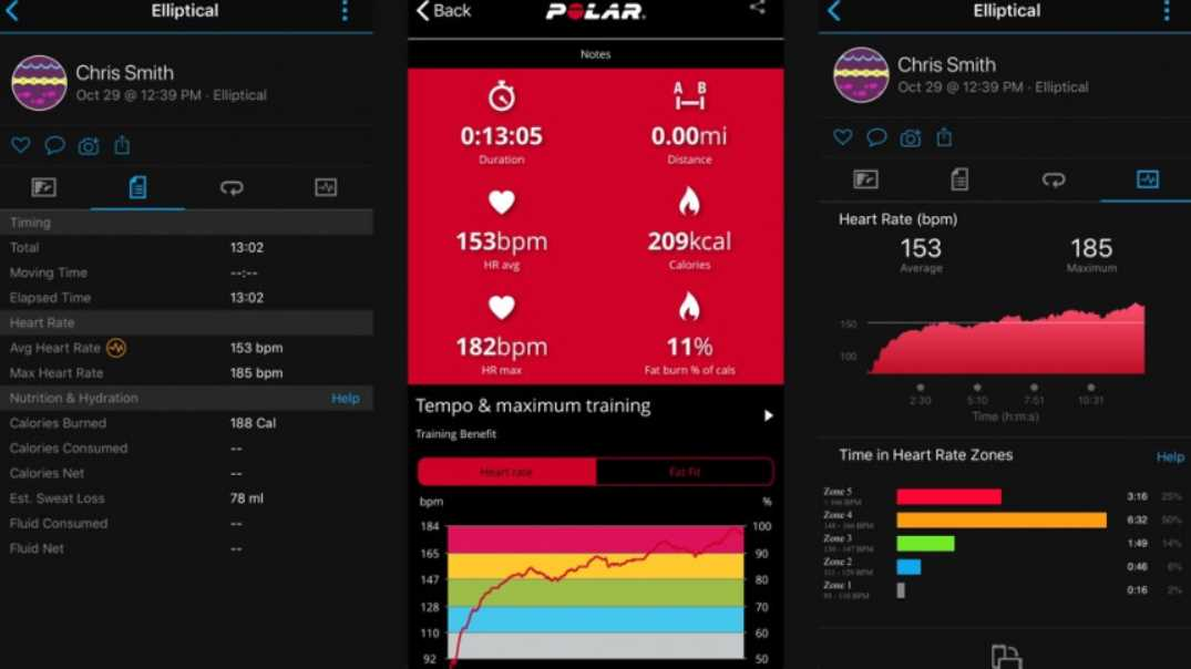Garmin Venu Heart rate accuracy and GPS tracking