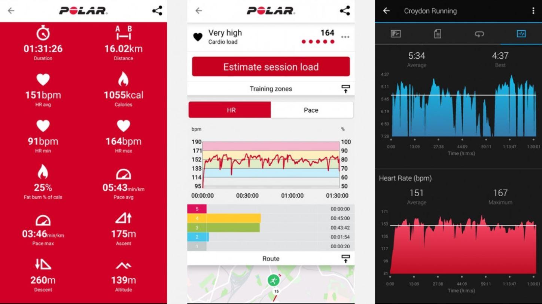 Polar Ignite Heart rate precision