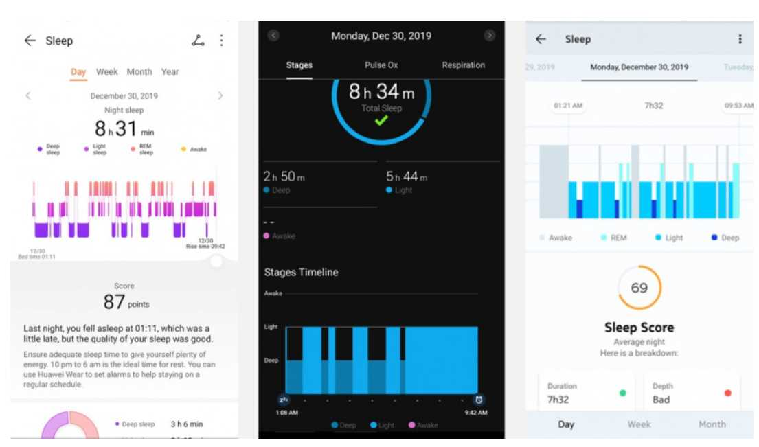 Sleep monitoring Honor MagicWatch 2 Garmin Fenix 6 and Withings Sleep