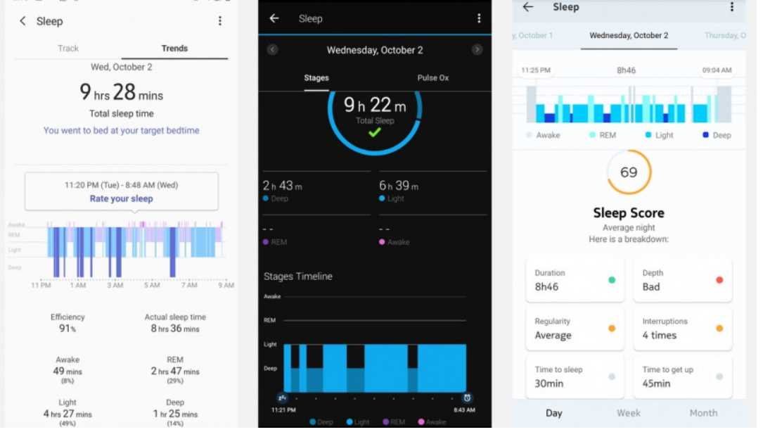 Sleep monitoring compared Samsung, Garmin and Withings