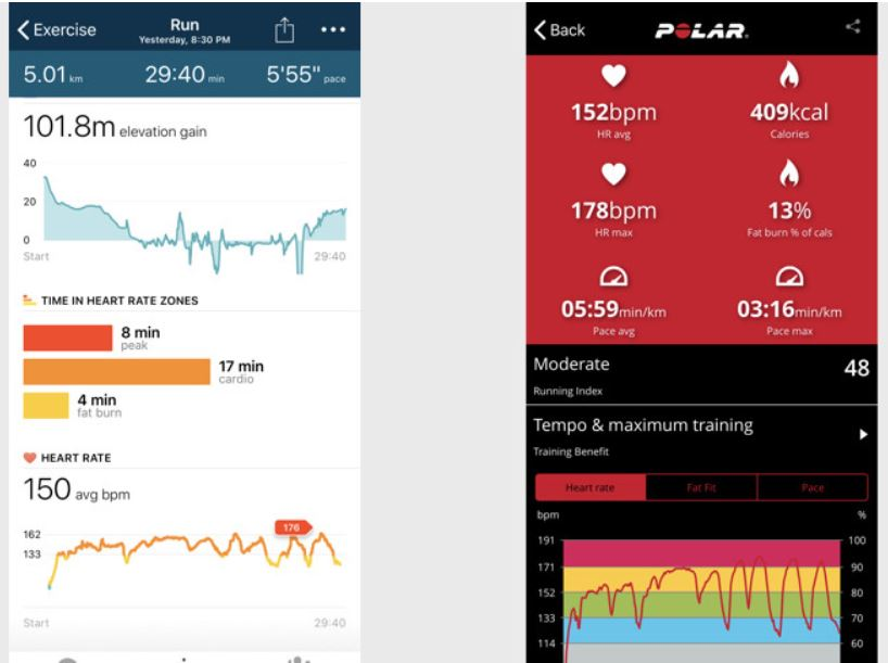 run tracked by Fitbit Versa 2 (left) and also Polar chest band