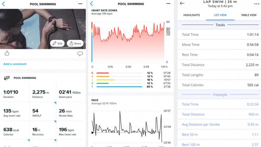 Suunto heart rate comparison